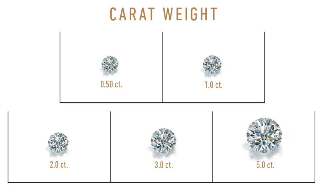 carat weight examples
